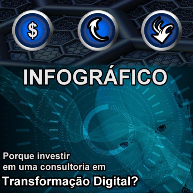 [Infográfico] Porque fazer uma consultoria em transformação digital?